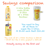 sinchies-vs-custard-pouch-savings-comparison